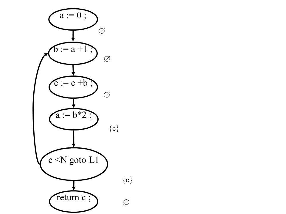 a := 0 ; b := a +1 ; c := c +b ; a := b*2 ; c <N goto L1 return c ;  {c}   