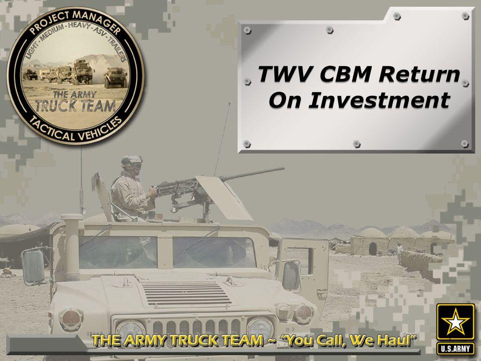 1 1 TWV CBM Return On Investment