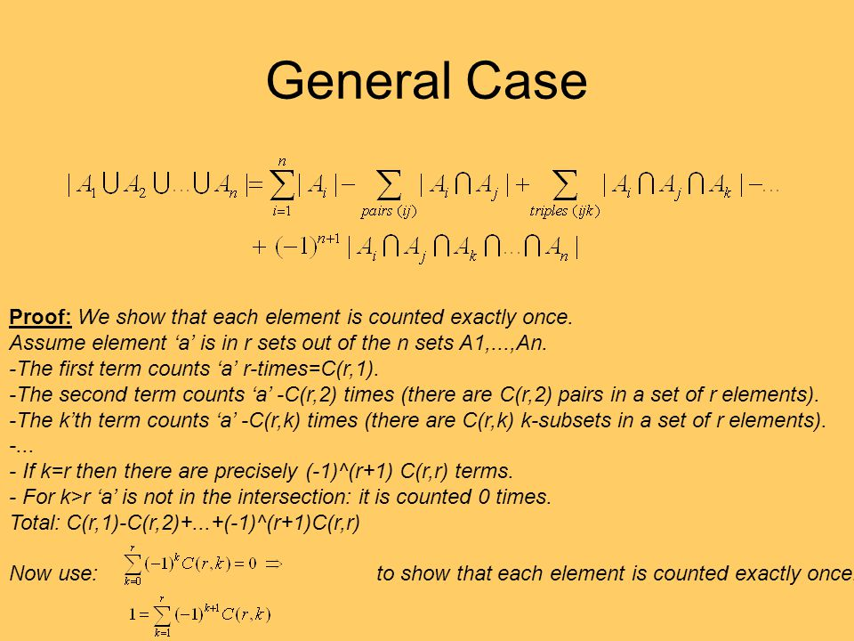 General Case Proof: We show that each element is counted exactly once.