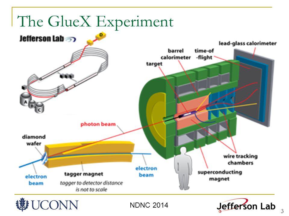 3 The GlueX Experiment NDNC 2014