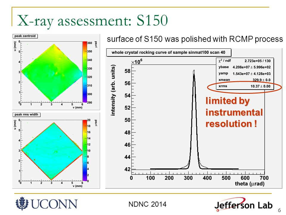 7 X-ray assessment: S90 surface of S90 was not treated after VPIE process not as flat as S150, but still in spec.