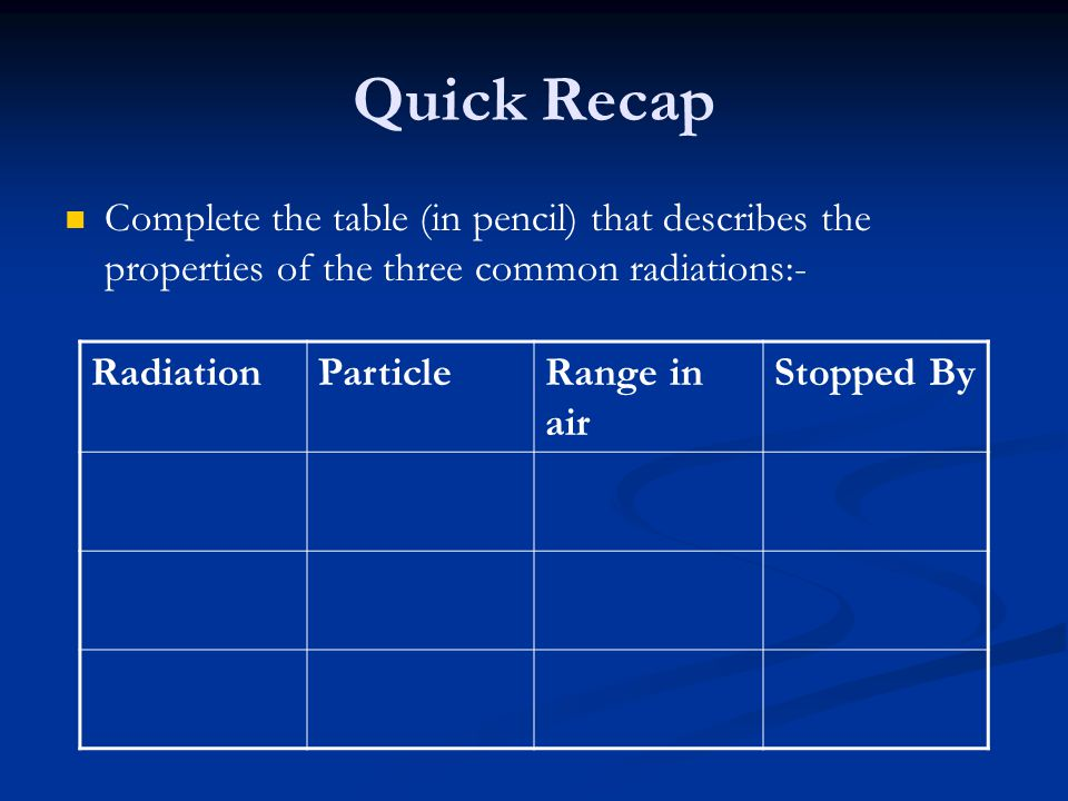 Homework Why are spent fuel rods more radioactive after removal from the reactor.