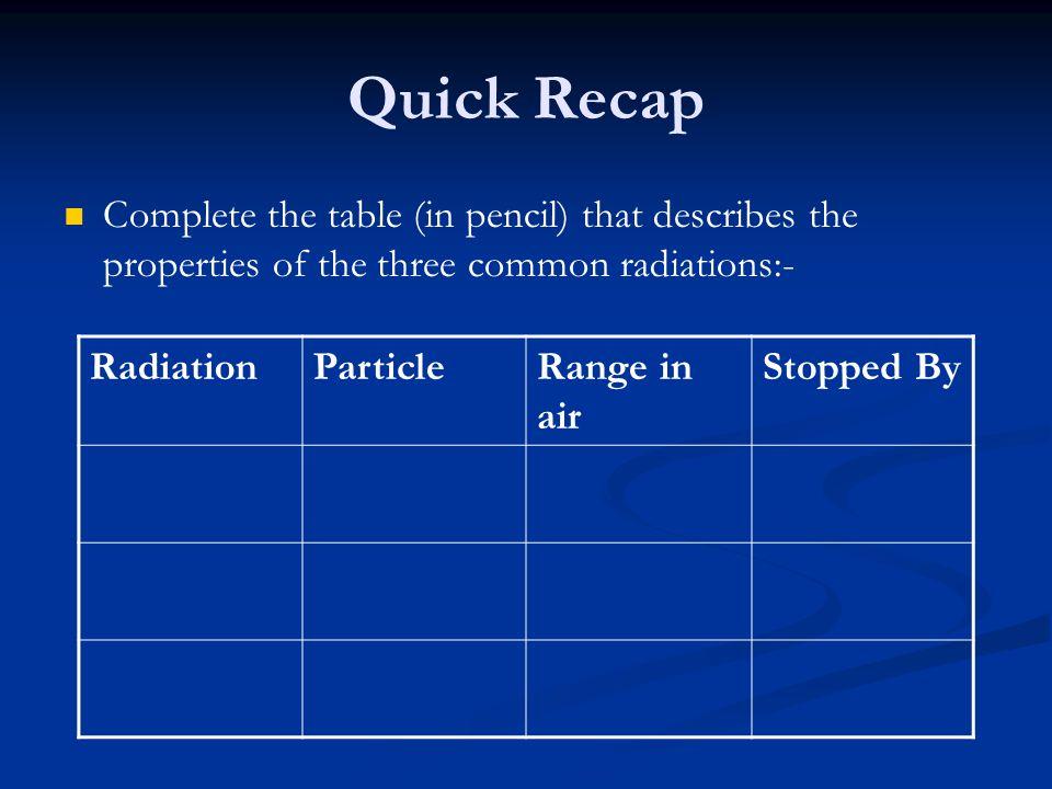 Recap - Answers RadiationParticleRange in airStopped By AlphaHelium nucleus (P) Few mm (P)Paper (P) BetaHigh speed electron (P) Few cm (P)Aluminium sheet (P) GammaEnergetic photon (P) Infinite (P)Several cm lead (P)
