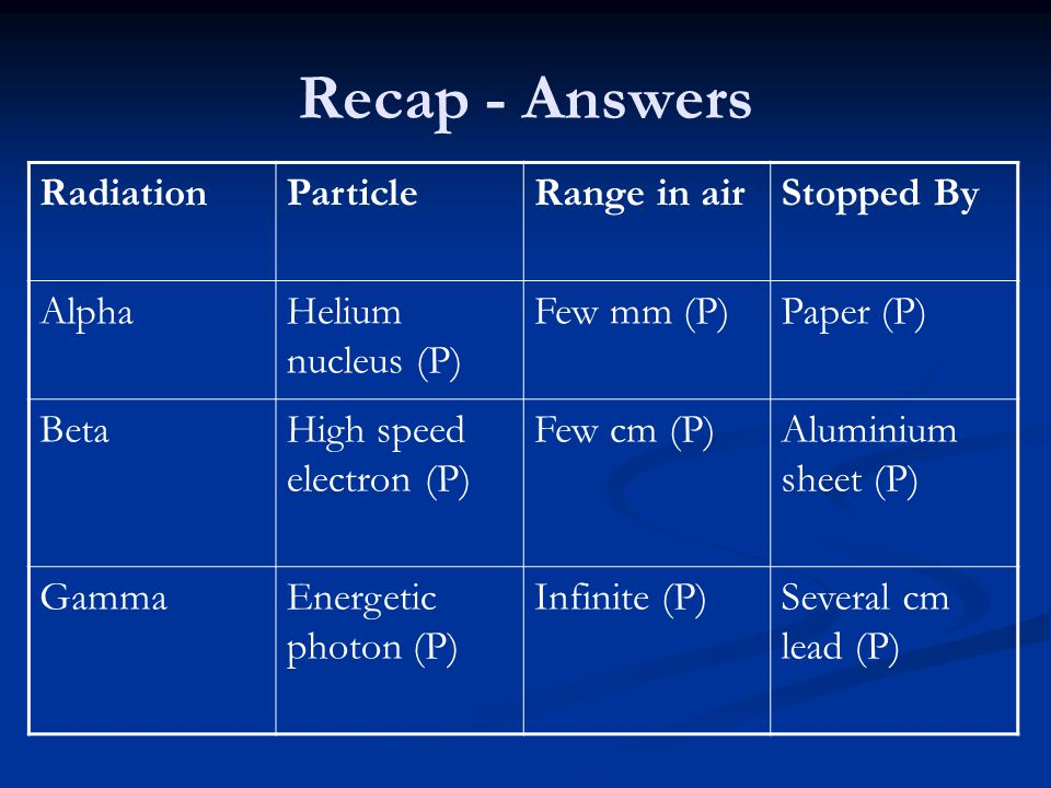 First, some assumptions Volume of the molecules negligible compared with volume of the gas.