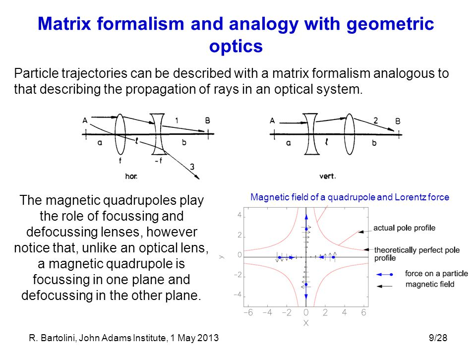 9/28 Matrix formalism and analogy with geometric optics Particle trajectories can be described with a matrix formalism analogous to that describing th