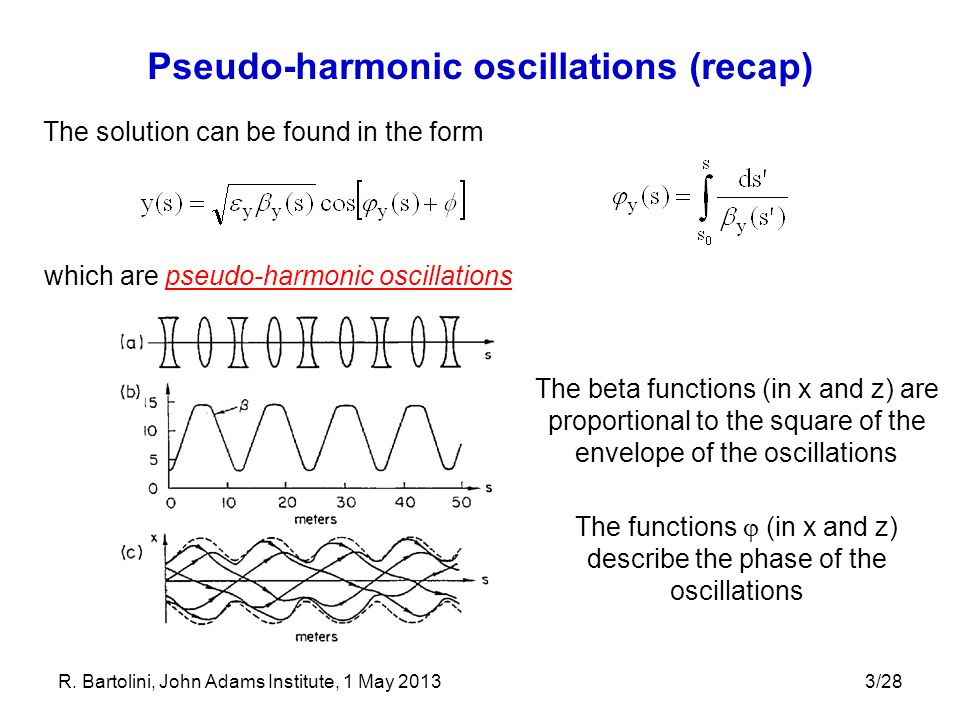 3/28 Pseudo-harmonic oscillations (recap) The solution can be found in the form which are pseudo-harmonic oscillations The beta functions (in x and z)