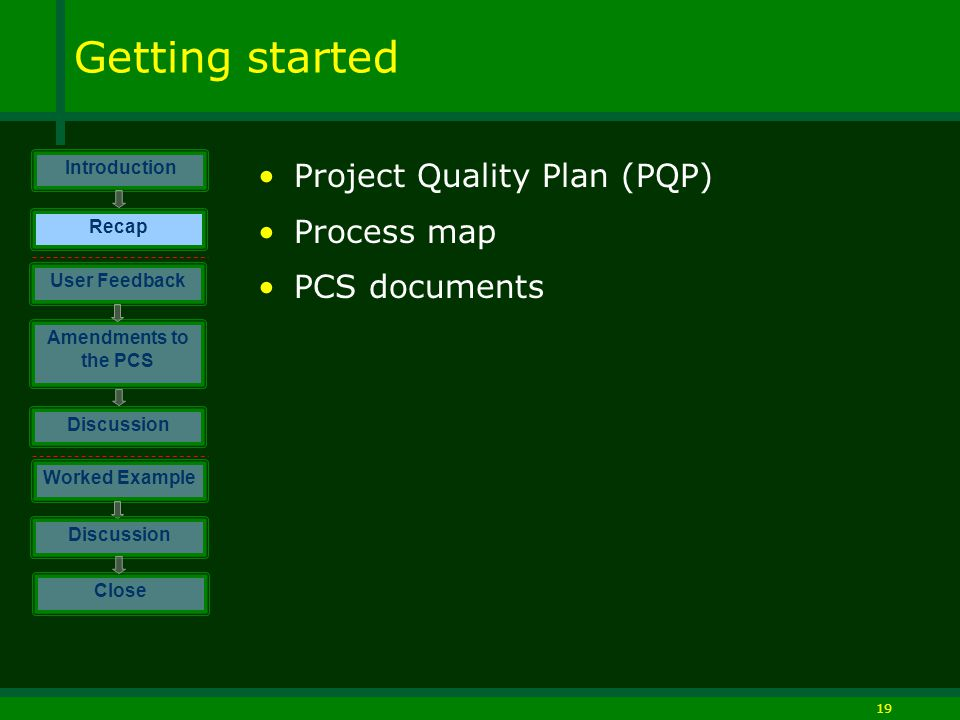 19 Getting started Project Quality Plan (PQP) Process map PCS documents Introduction Discussion Worked Example Close User Feedback Amendments to the PCS Discussion Recap