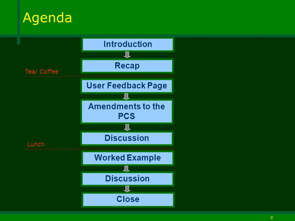 2 Agenda Introduction Discussion Worked Example Close User Feedback Page Amendments to the PCS Discussion Tea/ Coffee Lunch Recap
