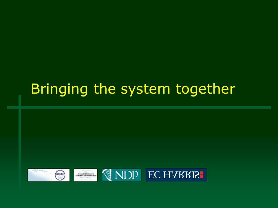 Bringing the system together