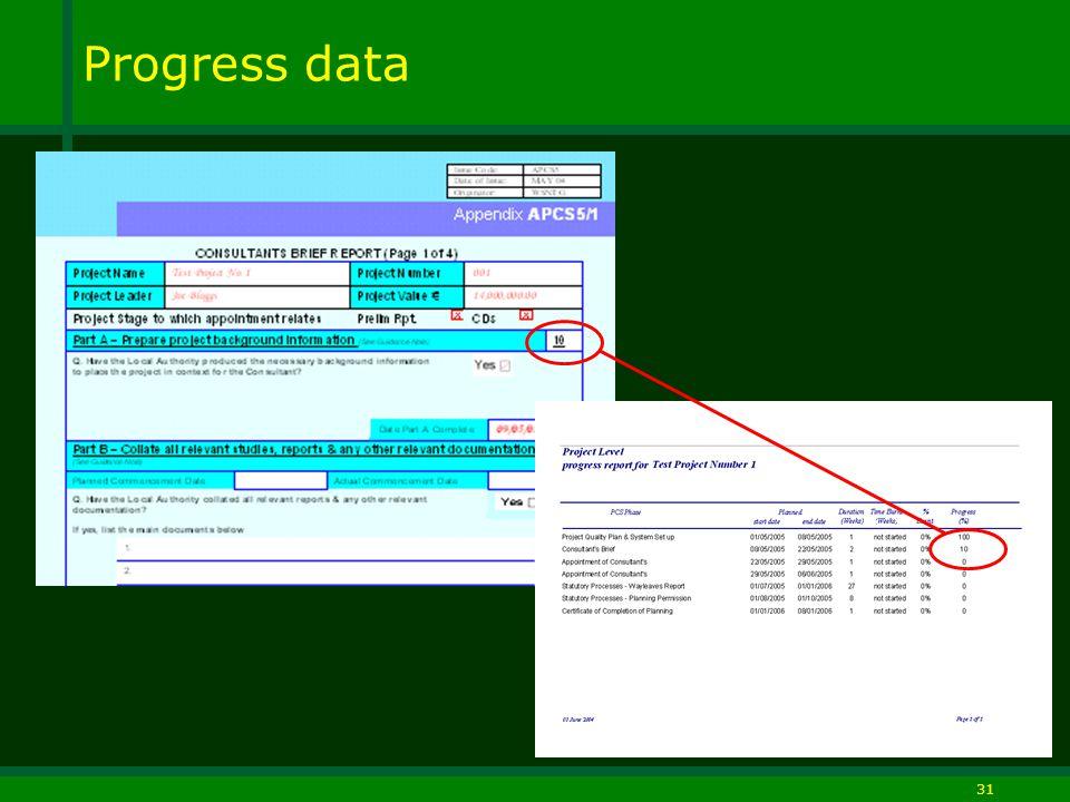 31 Progress data