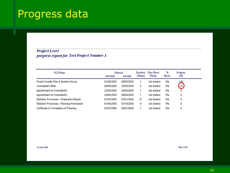 32 Progress data