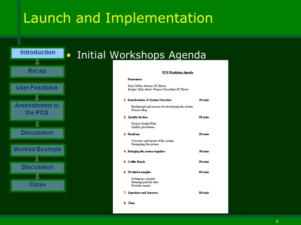 5 Launch and Implementation Initial Workshops Agenda Introduction Discussion Worked Example Close User Feedback Amendments to the PCS Discussion Recap