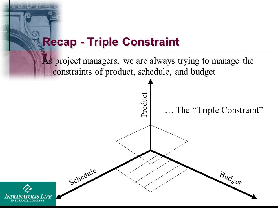 Recap - Triple Constraint As project managers, we are always trying to manage the constraints of product, schedule, and budget Schedule Budget Product