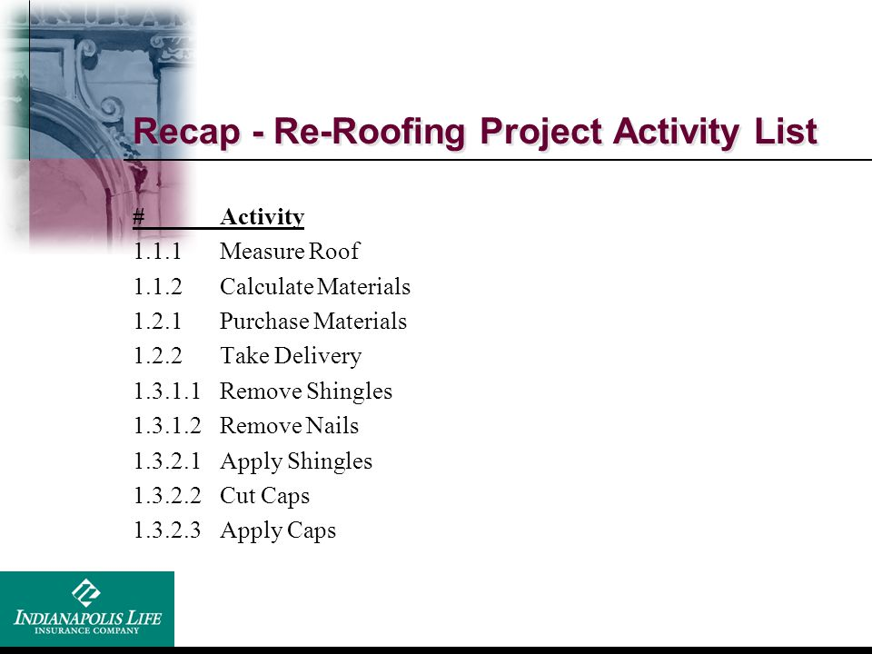 Recap - Re-Roofing Project Activity List #Activity 1.1.1Measure Roof 1.1.2Calculate Materials 1.2.1Purchase Materials 1.2.2Take Delivery 1.3.1.1Remove