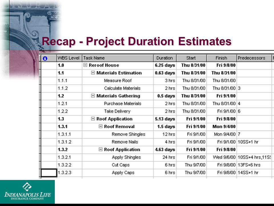 Recap - Project Duration Estimates