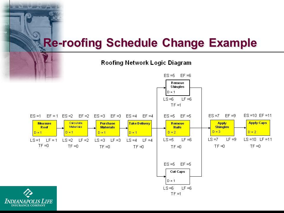 Re-roofing Schedule Change Example
