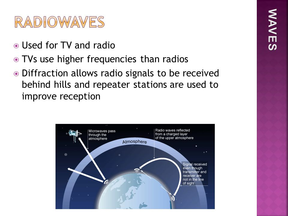  Used for TV and radio  TVs use higher frequencies than radios  Diffraction allows radio signals to be received behind hills and repeater stations are used to improve reception