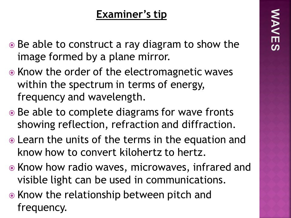 Examiner's tip  Be able to construct a ray diagram to show the image formed by a plane mirror.