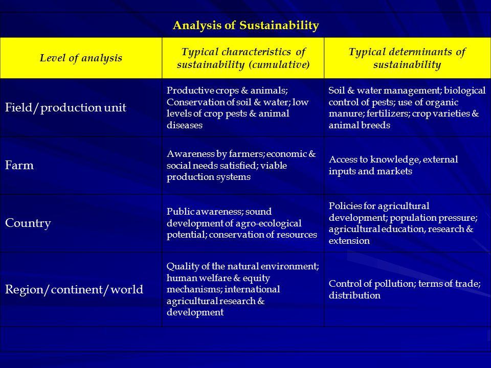 Analysis of Sustainability Level of analysis Typical characteristics of sustainability (cumulative) Typical determinants of sustainability Field/produ