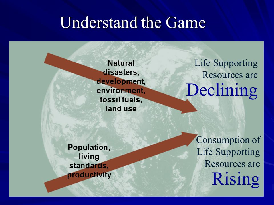 Understand the Game Life Supporting Resources are Declining Consumption of Life Supporting Resources are Rising Population, living standards, producti