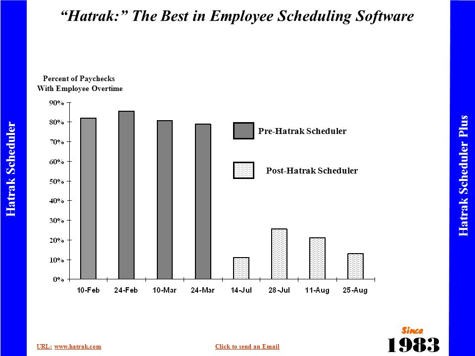 """Hatrak:"" The Best in Employee Scheduling Software URL:URL: www.hatrak.comClick to send an Emailwww.hatrak.comClick to send an Email Hatrak Scheduler"