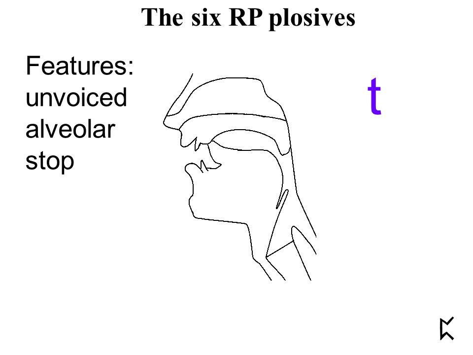 Features: unvoiced alveolar stop t The six RP plosives