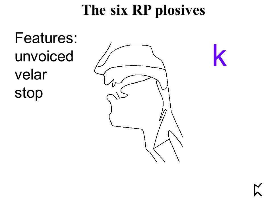 Features: unvoiced velar stop k The six RP plosives