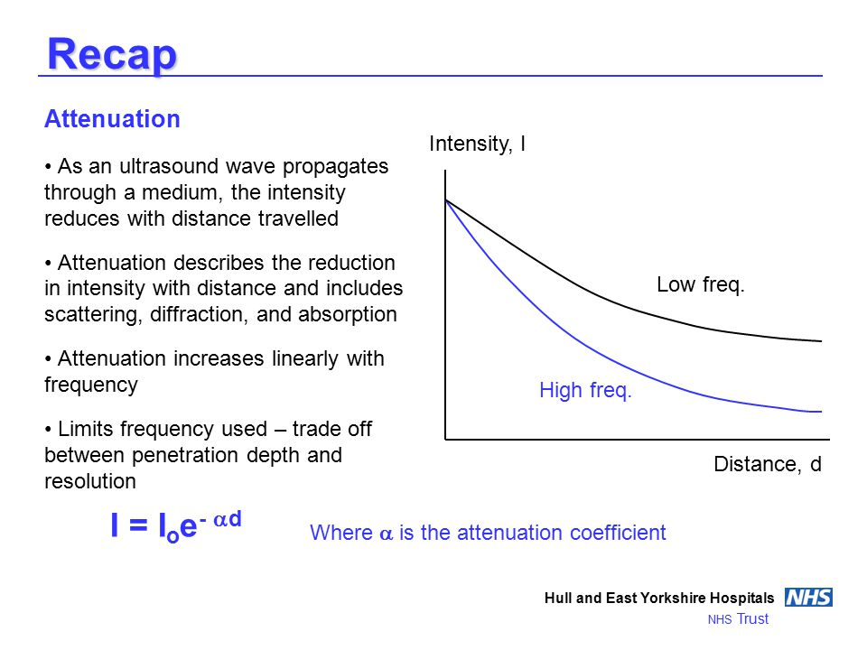 Recap Attenuation As an ultrasound wave propagates through a medium, the intensity reduces with distance travelled Attenuation describes the reduction in intensity with distance and includes scattering, diffraction, and absorption Attenuation increases linearly with frequency Limits frequency used – trade off between penetration depth and resolution Hull and East Yorkshire Hospitals NHS Trust Distance, d Intensity, I Low freq.