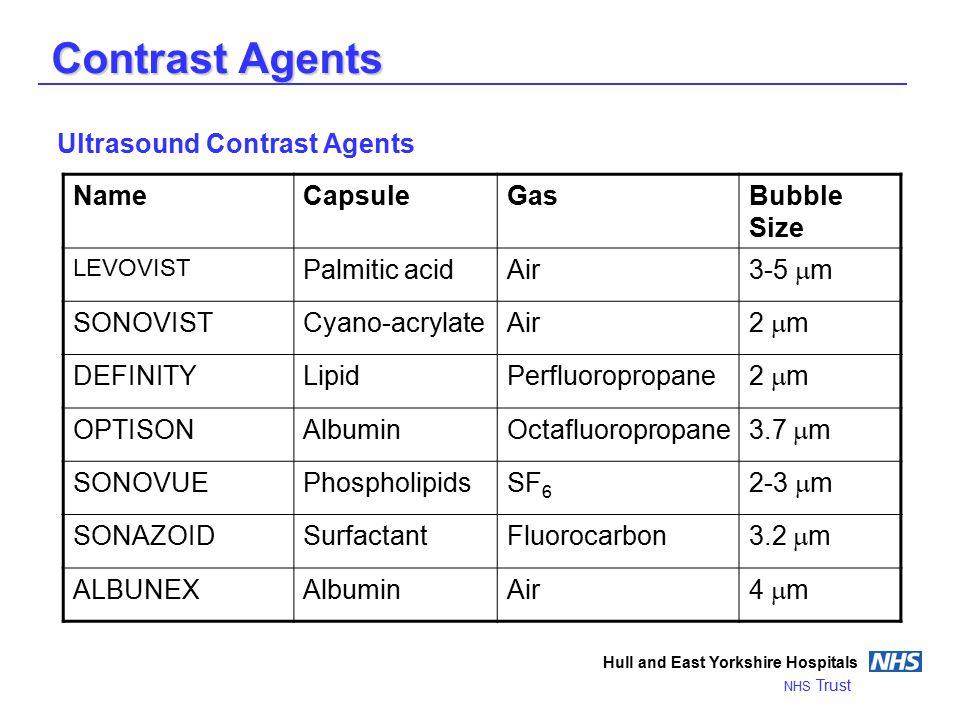 Contrast Agents Hull and East Yorkshire Hospitals NHS Trust Ultrasound Contrast Agents NameCapsuleGasBubble Size LEVOVIST Palmitic acidAir 3-5  m SONOVISTCyano-acrylateAir 2  m DEFINITYLipidPerfluoropropane 2  m OPTISONAlbuminOctafluoropropane 3.7  m SONOVUEPhospholipidsSF 6 2-3  m SONAZOIDSurfactantFluorocarbon 3.2  m ALBUNEXAlbuminAir 4  m