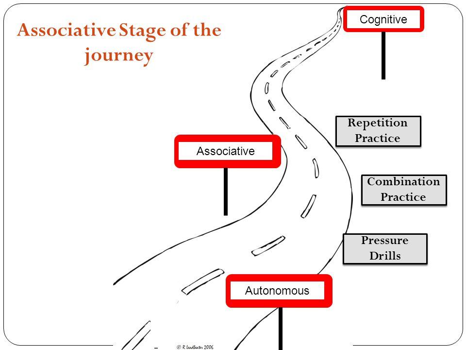 Associative Stage of the journey Cognitive AssociativeAutonomous Repetition Practice Combination Practice Pressure Drills