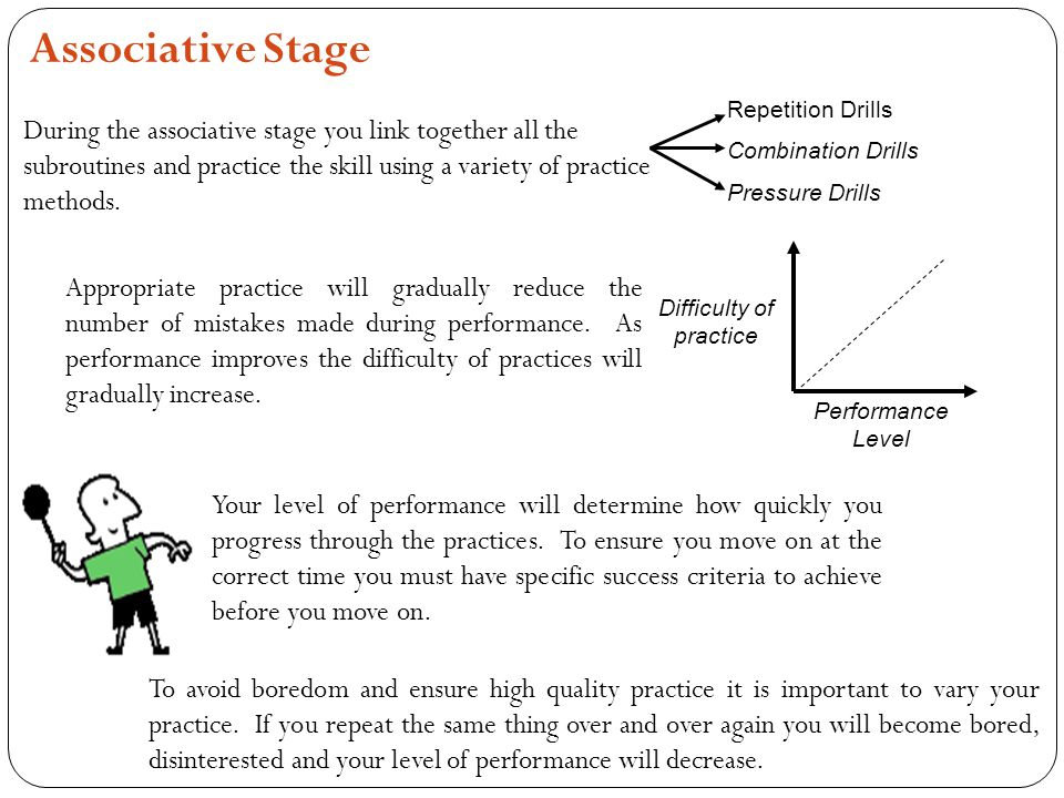 Associative Stage Your level of performance will determine how quickly you progress through the practices. To ensure you move on at the correct time y