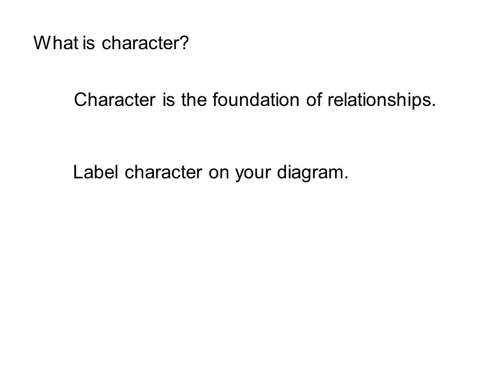 What is character? Character is the foundation of relationships. Label character on your diagram.