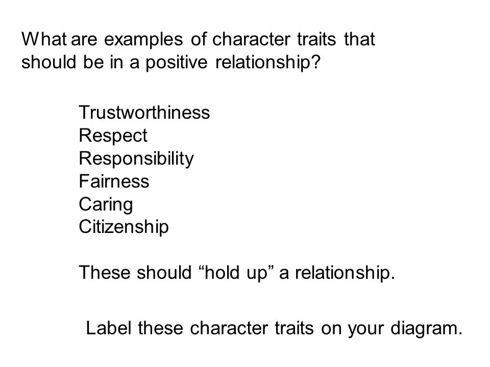 What are examples of character traits that should be in a positive relationship? Trustworthiness Respect Responsibility Fairness Caring Citizenship Th