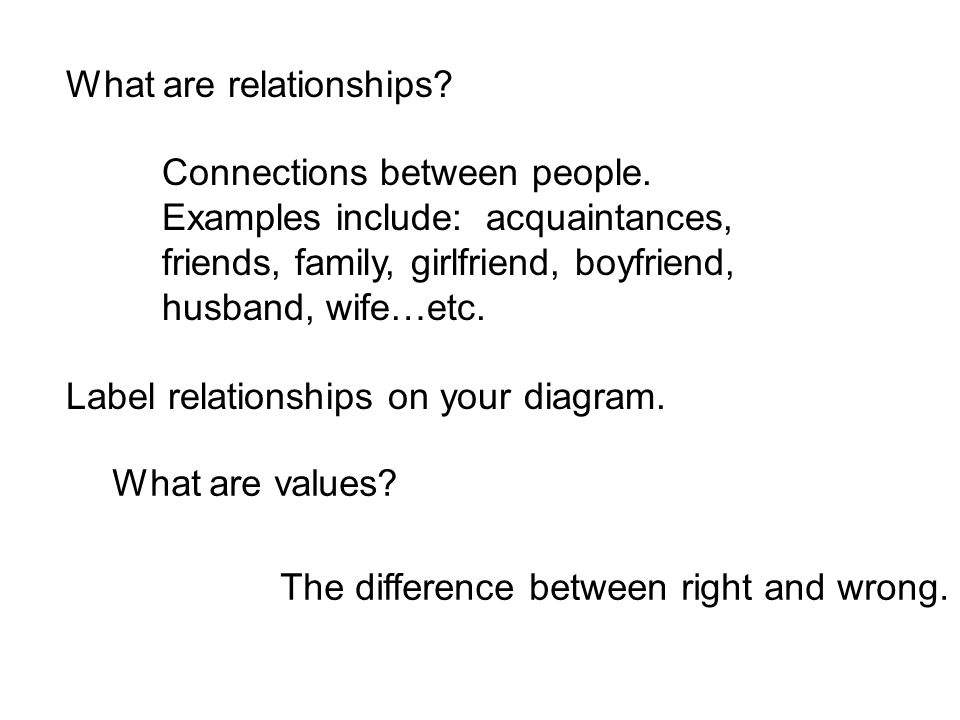What are relationships. Connections between people.