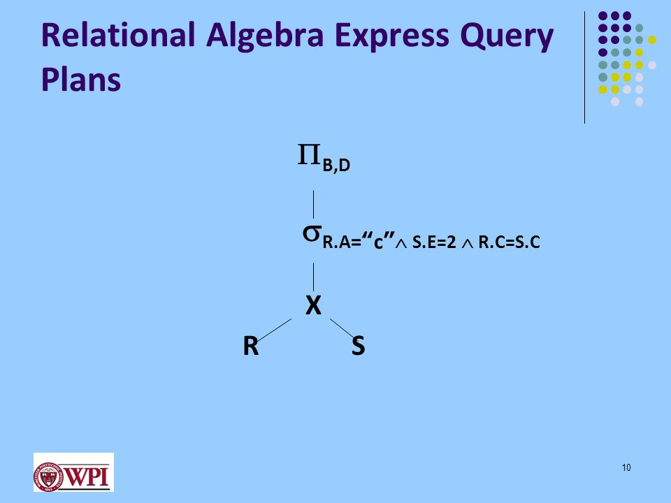 "Relational Algebra Express Query Plans 10  B,D  R.A = "" c ""  S.E=2  R.C=S.C  X R S"