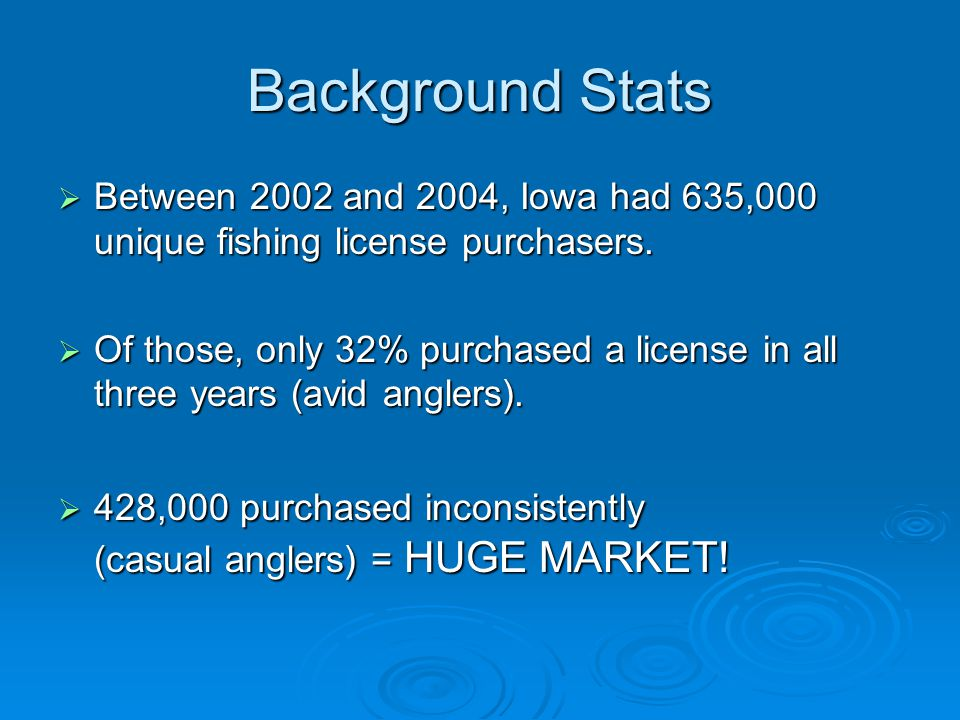 Background Stats  Between 2002 and 2004, Iowa had 635,000 unique fishing license purchasers.