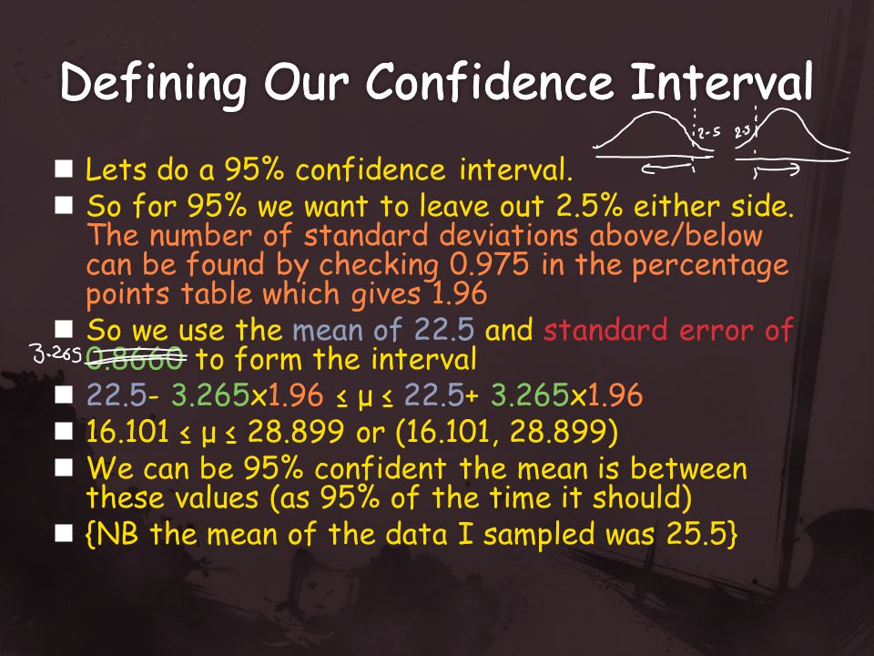 Lets do a 95% confidence interval. So for 95% we want to leave out 2.5% either side.