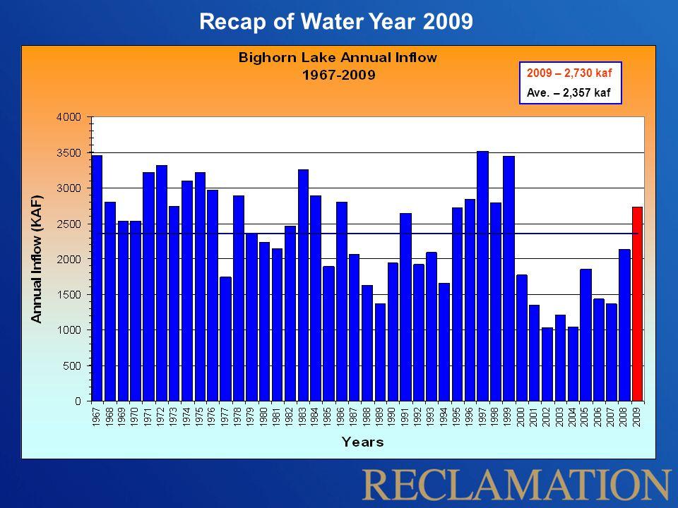 Recap of Water Year 2009 2009 – 2,730 kaf Ave. – 2,357 kaf