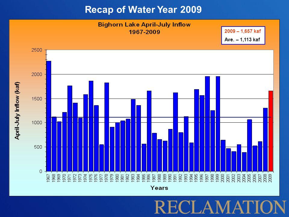 Recap of Water Year 2009 2009 – 1,657 kaf Ave. – 1,113 kaf