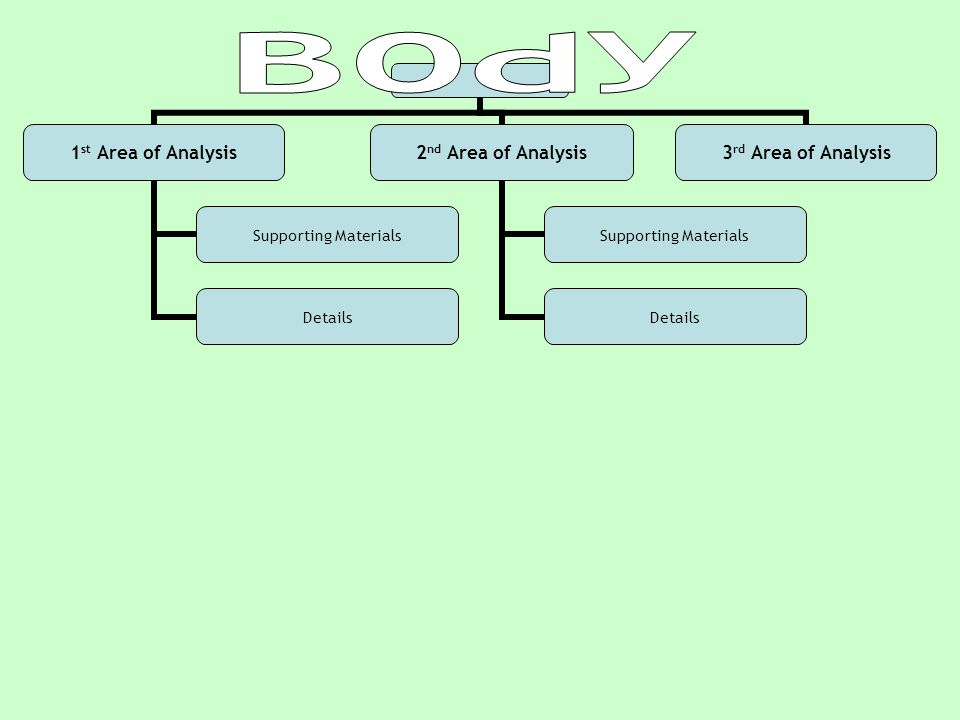 1 st Area of Analysis Supporting Materials Details 2 nd Area of Analysis Supporting Materials Details 3 rd Area of Analysis