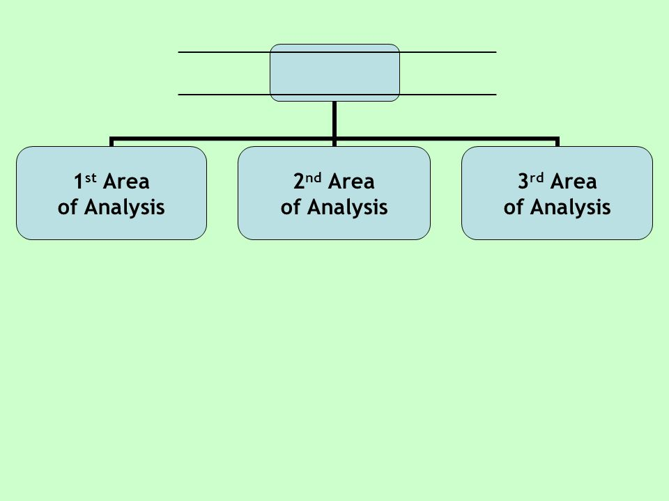 1 st Area of Analysis Supporting Materials Details 2 nd Area of Analysis 3 rd Area of Analysis