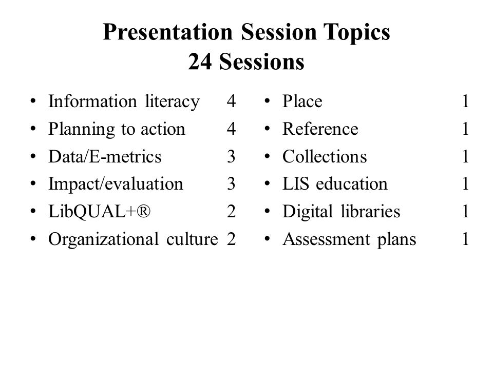 Presentation Session Topics 24 Sessions Information literacy4 Planning to action4 Data/E-metrics3 Impact/evaluation3 LibQUAL+®2 Organizational culture2 Place1 Reference1 Collections1 LIS education1 Digital libraries1 Assessment plans1