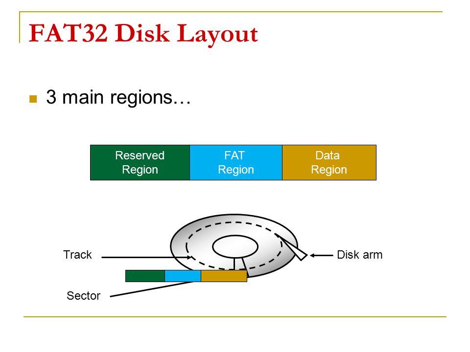 3 main regions… FAT32 Disk Layout Reserved Region FAT Region Data Region Disk armTrack Sector