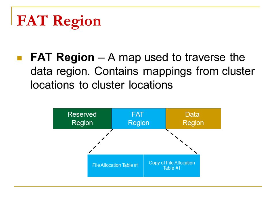Data Region Data Region – Using the addresses from the FAT region, contains actual file/directory data Reserved Region FAT Region Data Region Data until end of partition