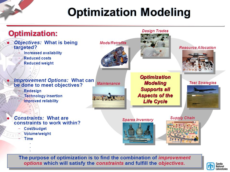 Objectives:  20% reduction in annual costs  20% improvement in availability Optimization Analyses Improvement Options:  Improve reliability of 91 items u 1500 hrs MTBF – dynamic u 2500 hrs MTBF – other u 20 % minimum Constraint:  Keep cost of improvements at minimum Note: Cost to improve reliability of all 91 items ~$560M $400 $500 $600 $700 $800 Improvement Costs ($ M) Annual Cost ($ K) Cost Reduction Baseline: ~$681/system $50 (26) $100$150 (30) (46) $200 (51) $250 (54) $300 (61) ~36% Aircraft Availability Improvement 73% 74% 75% 76% 77% 78% Improvement Cost ($M) Aircraft Availability Baseline: ~74.4% $30 (23) $60 (38) $90 (47) $120 (52) $150 (55) <3%