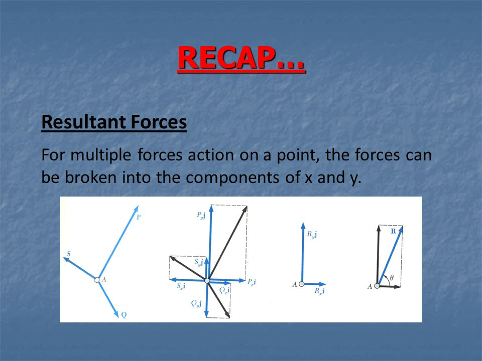RECAP… Resultant Forces For multiple forces action on a point, the forces can be broken into the components of x and y.