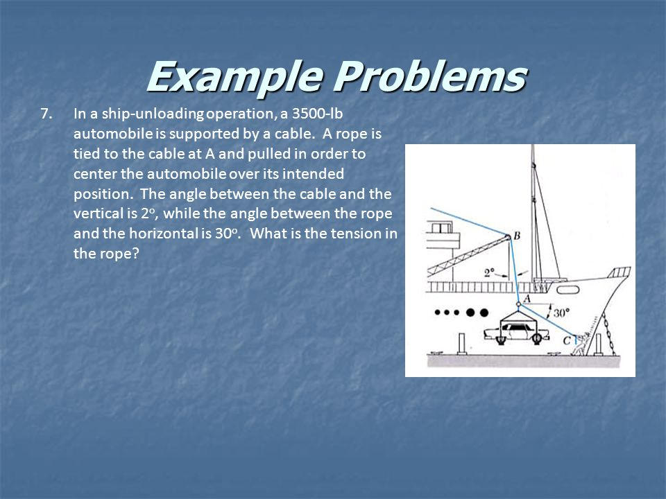 Example Problems 7.In a ship-unloading operation, a 3500-lb automobile is supported by a cable. A rope is tied to the cable at A and pulled in order t