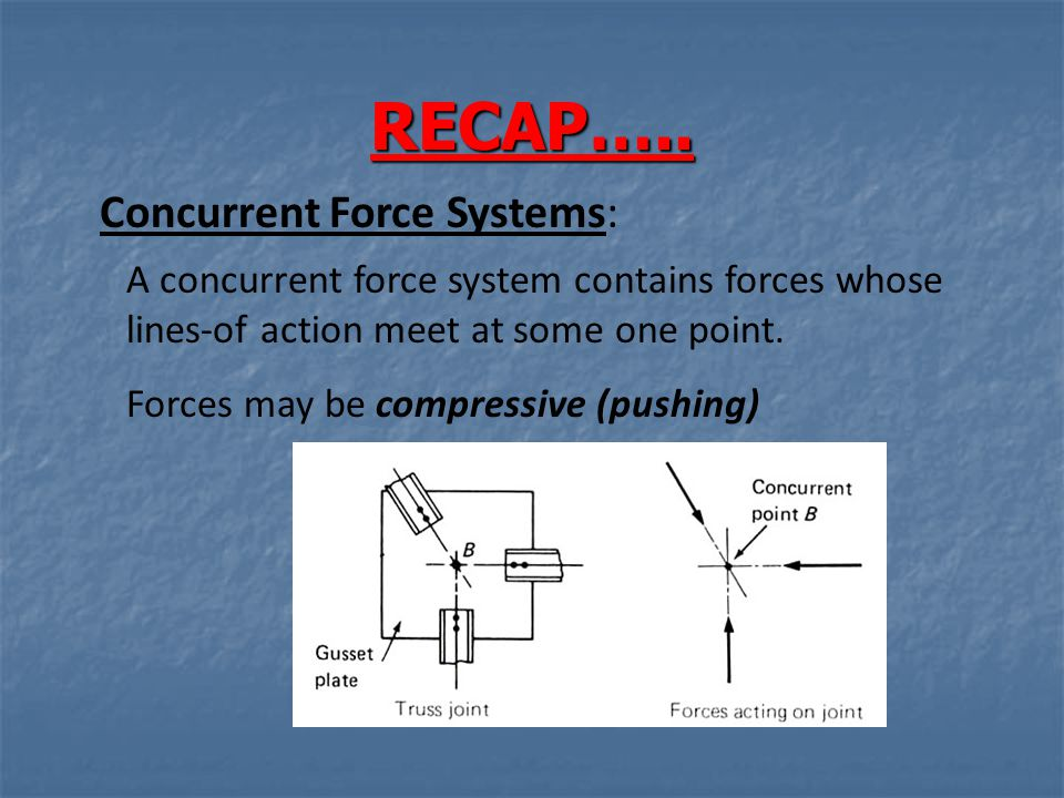 RECAP….. Concurrent Force Systems: A concurrent force system contains forces whose lines-of action meet at some one point. Forces may be compressive (