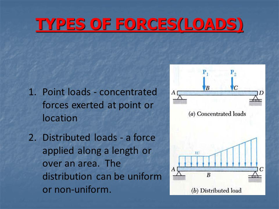 Example Problems 9.Determine the resultant of the forces on the bolt.