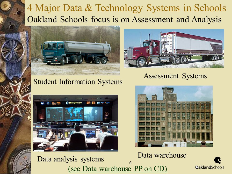 MAEDS 6 October 20056 Assessment Systems Student Information Systems Data analysis systems Data warehouse 4 Major Data & Technology Systems in Schools Oakland Schools focus is on Assessment and Analysis (see Data warehouse PP on CD)